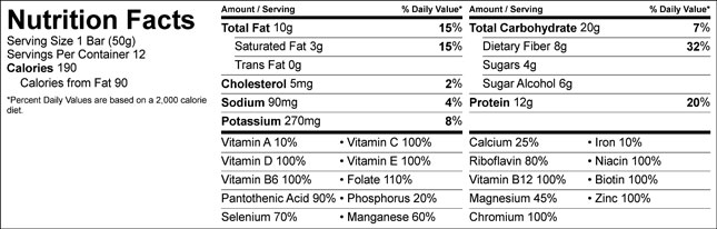 Dark Chocolate Thin Mint Cookie Nutrional Facts