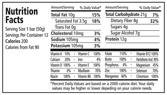 peanut-butter-cup-nutrition-facts-645x370-min.jpg